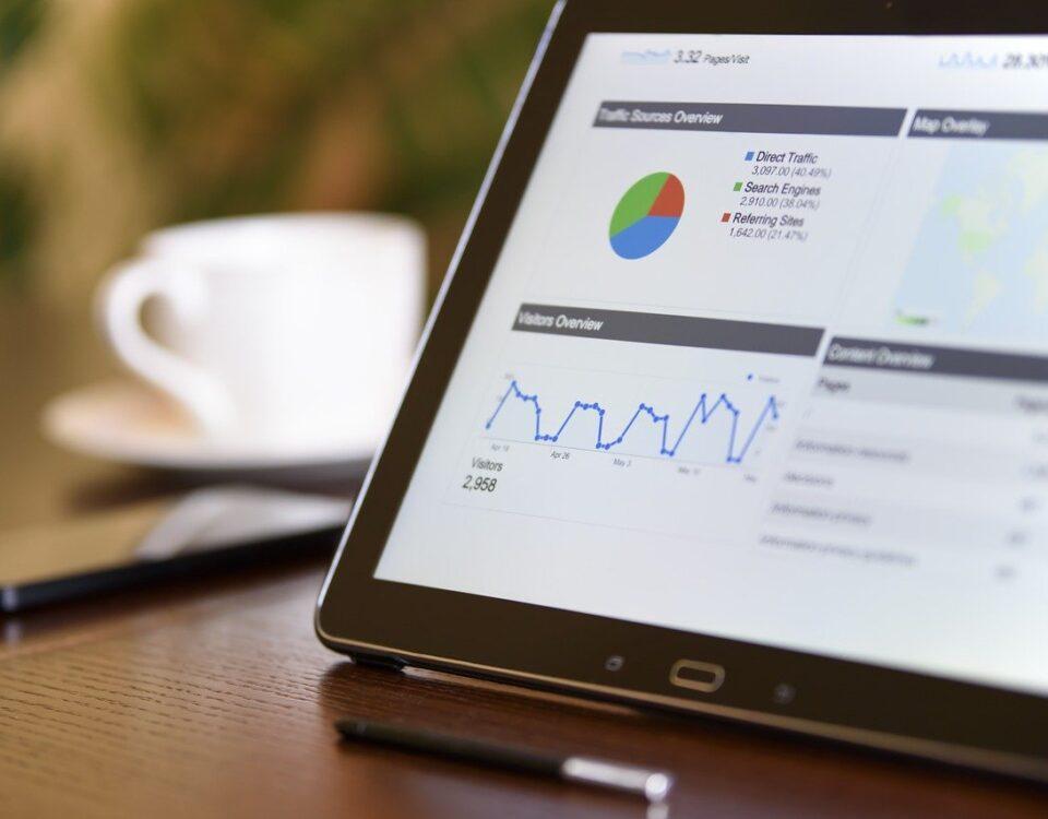 Google ADS - szybki sposób na wyniki w Google